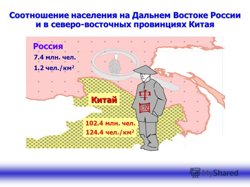 Соотношение населения на Дальнем Востоке России и в северо-восточных провинциях Китая Россия Китай 124.4 чел./км 2 102.4 млн. чел. 7.4 млн. чел. 1.2 чел./км 2