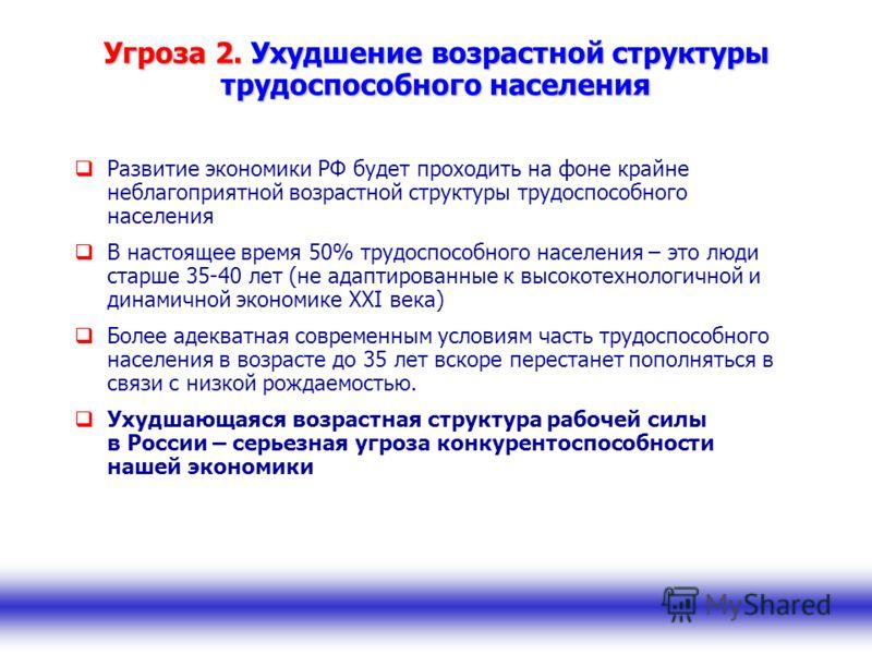 Угроза 2. Ухудшение возрастной структуры трудоспособного населения Развитие экономики РФ будет проходить на фоне крайне неблагоприятной возрастной структуры трудоспособного населения В настоящее время 50% трудоспособного населения – это люди старше 3