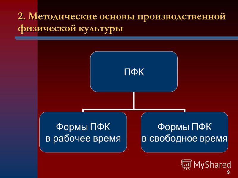 9 ПФК Формы ПФК в рабочее время Формы ПФК в свободное время