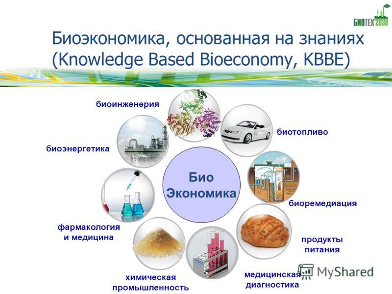 Биоэкономика, основанная на знаниях (Knowledge Based Bioeconomy, KBBE) биоинженерия биоремедиация фармакология и медицина продукты питания биоэнергетика медицинская диагностика биотопливо химическая промышленность Био Экономика