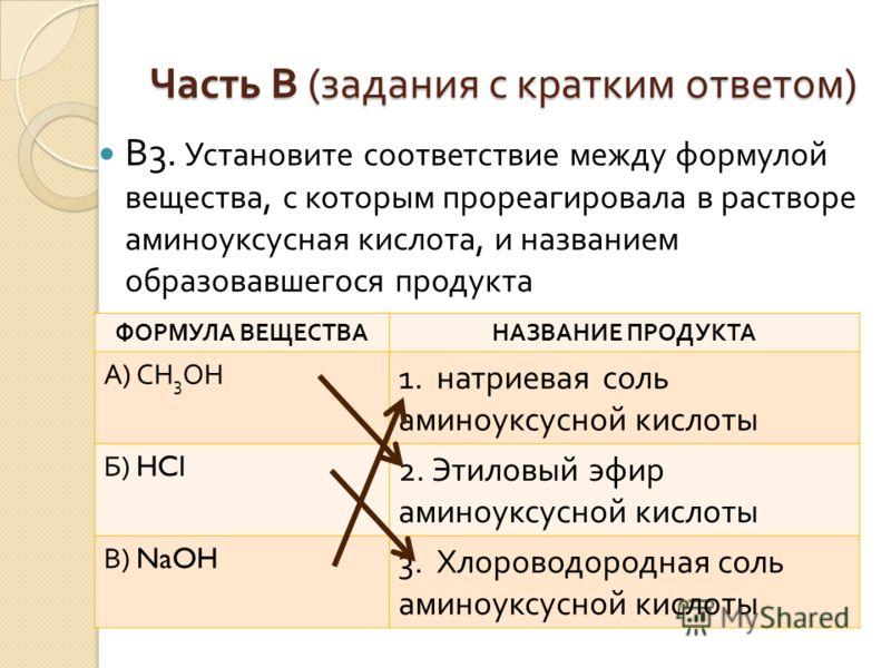 В 3. Установите соответствие между формулой вещества, с которым прореагировала в растворе аминоуксусная кислота, и названием образовавшегося продукта Часть В ( задания с кратким ответом ) ФОРМУЛА ВЕЩЕСТВАНАЗВАНИЕ ПРОДУКТА А ) СН 3 ОН 1. натриевая сол