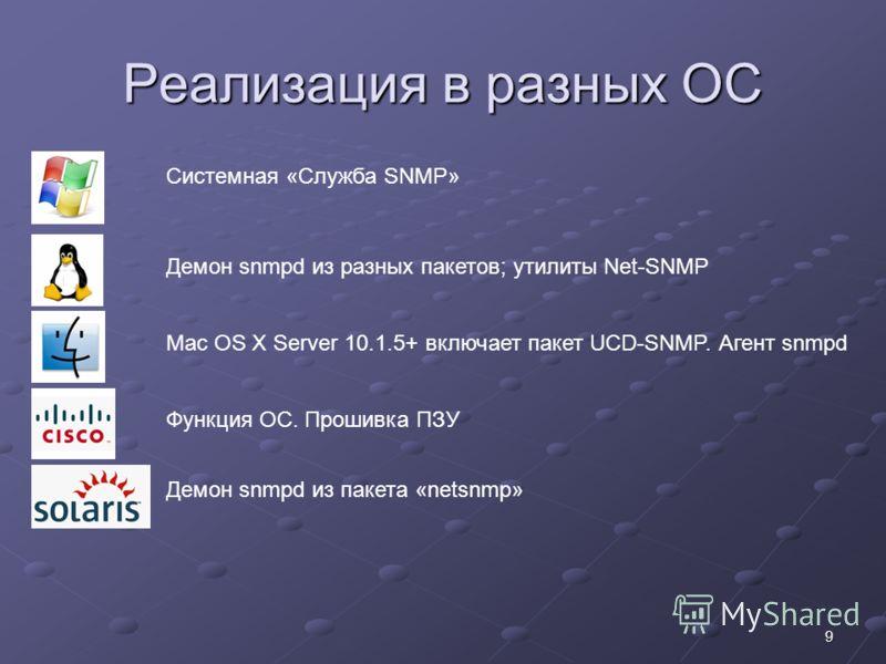 9 Реализация в разных ОС Системная «Служба SNMP» Демон snmpd из разных пакетов; утилиты Net-SNMP Mac OS X Server 10.1.5+ включает пакет UCD-SNMP. Агент snmpd Функция ОС. Прошивка ПЗУ Демон snmpd из пакета «netsnmp»