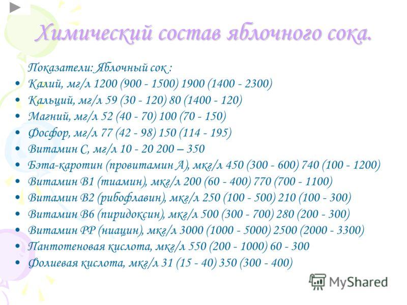 Химический состав яблочного сока. Показатели: Яблочный сок : Калий, мг/л 1200 (900 - 1500) 1900 (1400 - 2300) Кальций, мг/л 59 (30 - 120) 80 (1400 - 120) Магний, мг/л 52 (40 - 70) 100 (70 - 150) Фосфор, мг/л 77 (42 - 98) 150 (114 - 195) Витамин С, мг
