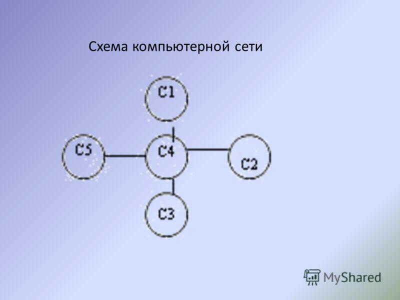 Схема компьютерной сети
