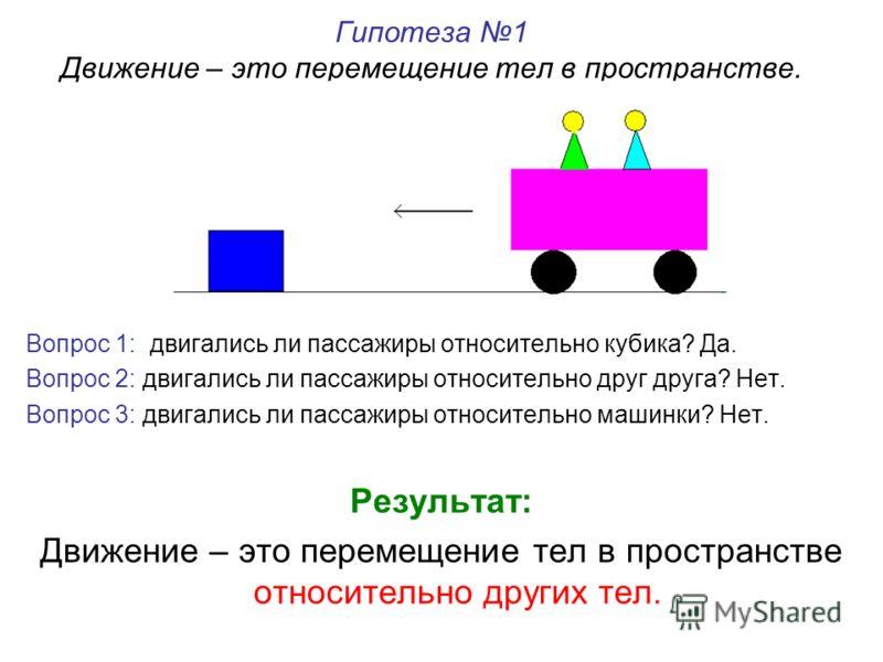 Гипотеза 1 Движение – это перемещение тел в пространстве. Вопрос 1: двигались ли пассажиры относительно кубика? Да. Вопрос 2: двигались ли пассажиры относительно друг друга? Нет. Вопрос 3: двигались ли пассажиры относительно машинки? Нет. Результат:
