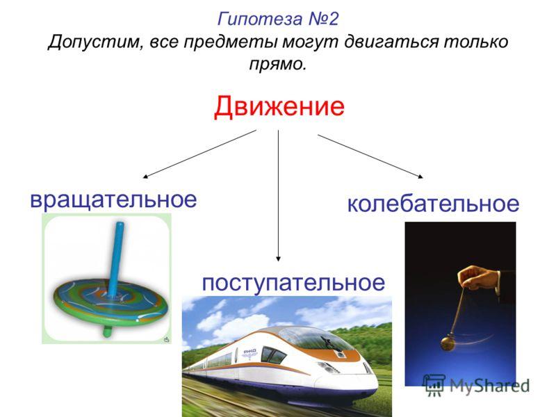 Движение Гипотеза 2 Допустим, все предметы могут двигаться только прямо. вращательное поступательное колебательное
