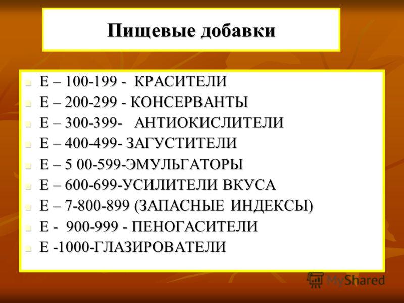 Пищевые добавки Е – 100-199 - КРАСИТЕЛИ Е – 100-199 - КРАСИТЕЛИ Е – 200-299 - КОНСЕРВАНТЫ Е – 200-299 - КОНСЕРВАНТЫ Е – 300-399- АНТИОКИСЛИТЕЛИ Е – 300-399- АНТИОКИСЛИТЕЛИ Е – 400-499- ЗАГУСТИТЕЛИ Е – 400-499- ЗАГУСТИТЕЛИ Е – 5 00-599-ЭМУЛЬГАТОРЫ Е –