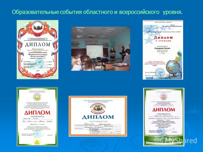 Образовательные события областного и всероссийского уровня.