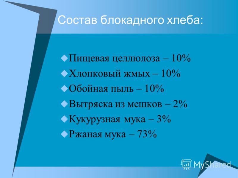 Состав блокадного хлеба: Пищевая целлюлоза – 10% Хлопковый жмых – 10% Обойная пыль – 10% Вытряска из мешков – 2% Кукурузная мука – 3% Ржаная мука – 73%