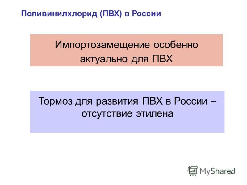 16 Поливинилхлорид (ПВХ) в России Тормоз для развития ПВХ в России – отсутствие этилена Импортозамещение особенно актуально для ПВХ