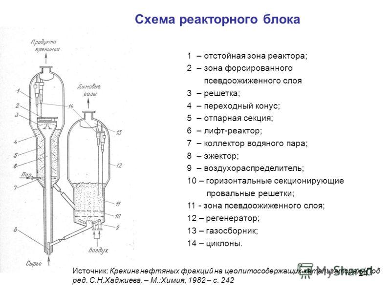 24 Схема реакторного блока 1 – отстойная зона реактора; 2 – зона форсированного псевдоожиженного слоя 3 – решетка; 4 – переходный конус; 5 – отпарная секция; 6 – лифт-реактор; 7 – коллектор водяного пара; 8 – эжектор; 9 – воздухораспределитель; 10 –