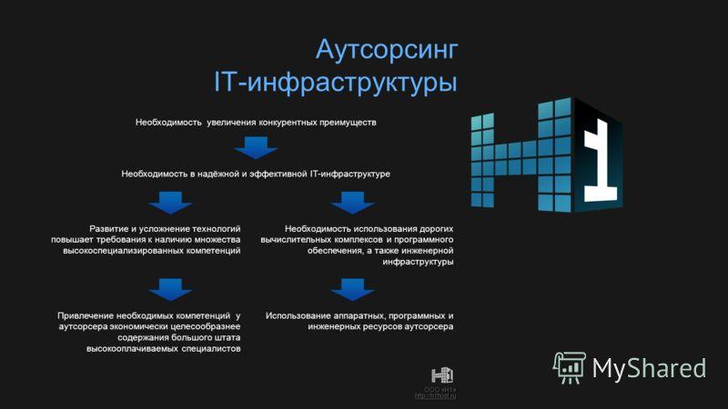 ООО «Н1» http://h1host.ru Аутсорсинг IT-инфраструктуры Необходимость увеличения конкурентных преимуществ Необходимость в надёжной и эффективной IT-инфраструктуре Развитие и усложнение технологий повышает требования к наличию множества высокоспециализ