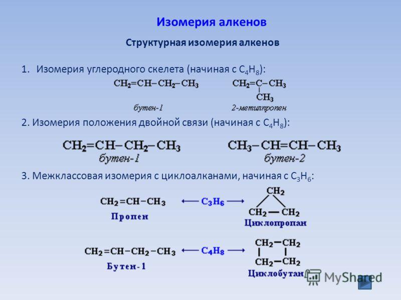 Изомерия алкенов Структурная изомерия алкенов 1.Изомерия углеродного скелета (начиная с С 4 Н 8 ): 2. Изомерия положения двойной связи (начиная с С 4 Н 8 ): 3. Межклассовая изомерия с циклоалканами, начиная с С 3 Н 6 :