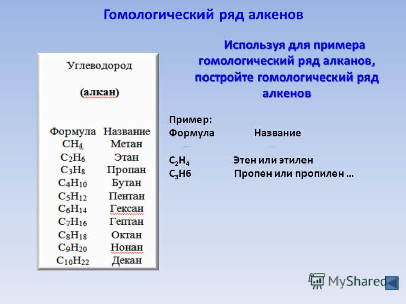 Гомологический ряд алкенов Пример: Формула Название C 2 H 4 Этен или этилен C 3 H6 Пропен или пропилен … Используя для примера гомологический ряд алканов, постройте гомологический ряд алкенов