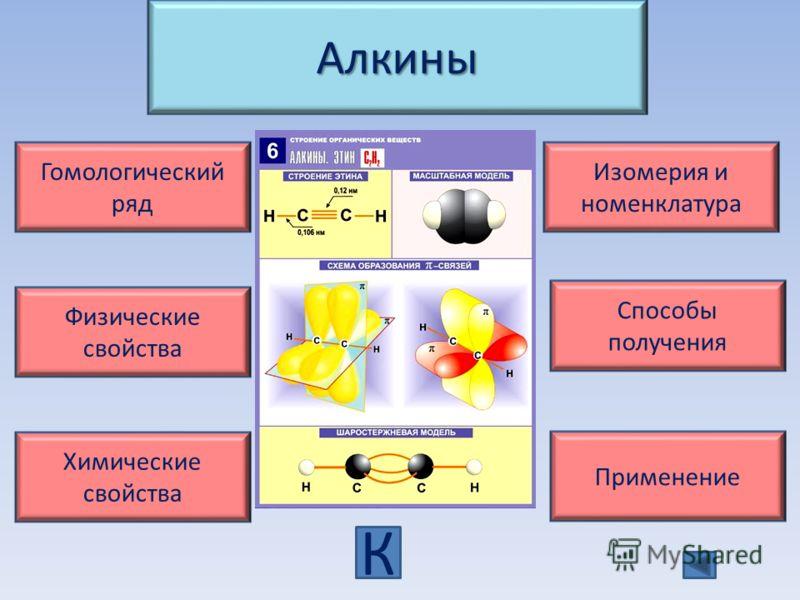 Алкины Гомологический ряд Изомерия и номенклатура Физические свойства Химические свойства Применение Способы получения К