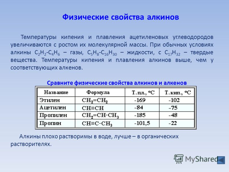 Физические свойства алкинов Температуры кипения и плавления ацетиленовых углеводородов увеличиваются с ростом их молекулярной массы. При обычных условиях алкины С 2 Н 2 -С 4 Н 6 – газы, С 5 Н 8 -С 16 Н 30 – жидкости, с С 17 Н 32 – твердые вещества. Т