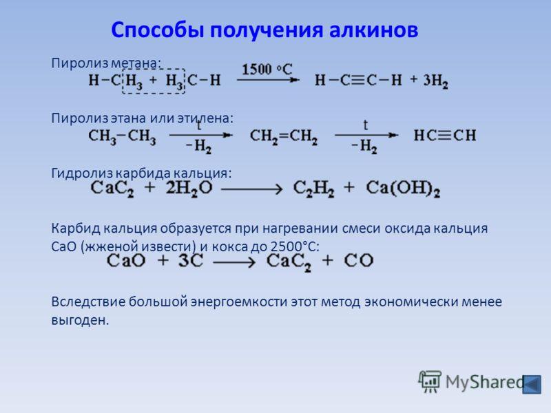 Способы получения алкинов Пиролиз метана: Пиролиз этана или этилена: Гидролиз карбида кальция: Карбид кальция образуется при нагревании смеси оксида кальция СаО (жженой извести) и кокса до 2500°С: Вследствие большой энергоемкости этот метод экономиче