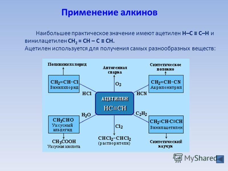 Применение алкинов Наибольшее практическое значение имеют ацетилен H–C C–H и винилацетилен CH 2 = CH – C CH. Ацетилен используется для получения самых разнообразных веществ: