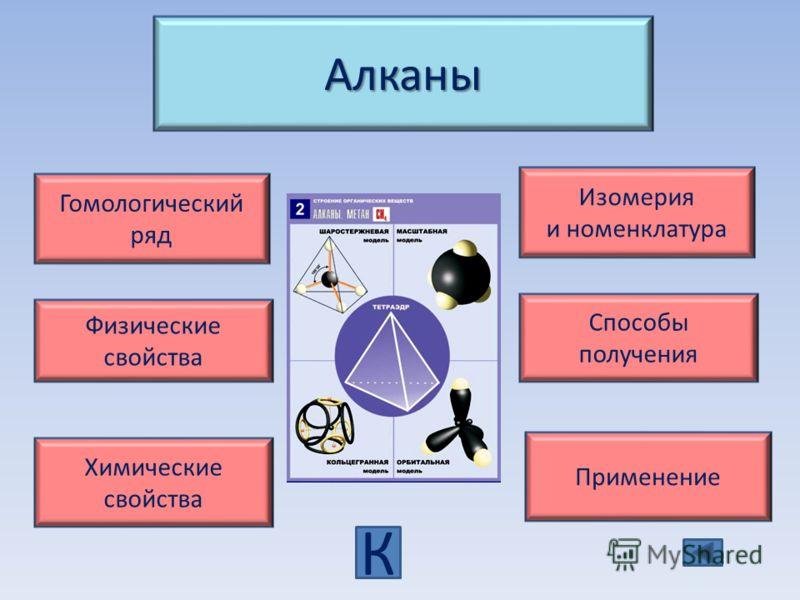 Алканы Гомологический ряд Физические свойства Способы получения Химические свойства Применение Изомерия и номенклатура К