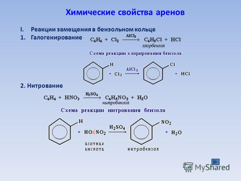 Химические свойства аренов I.Реакции замещения в бензольном кольце 1.Галогенирование 2. Нитрование