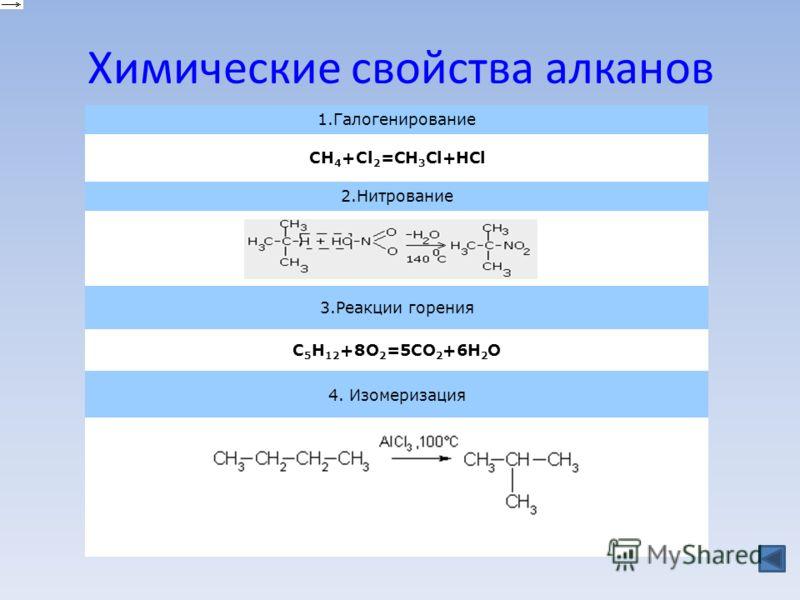 Химические свойства алканов 1.Галогенирование СH 4 +Cl 2 =CH 3 Cl+HCl 2.Нитрование 3.Реакции горения С 5 H 12 +8O 2 =5CO 2 +6H 2 O 4. Изомеризация
