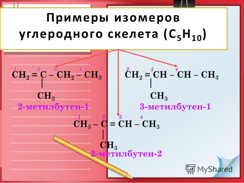 Изомерия алкенов Для алкенов возможны два типа изомерии: 1-ый тип – структурная изомерия : 1)углеродного скелета 2)положения двойной связи 3)Межклассовая 2-ой тип – пространственн ая изомерия : геометрическая