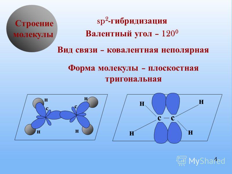 Алкены Алкены – ациклические углеводороды, в молекуле которых кроме одинарных связей содержится одна двойная связь между атомами углерода. Общая формула : С n H 2n C n H 2n 3