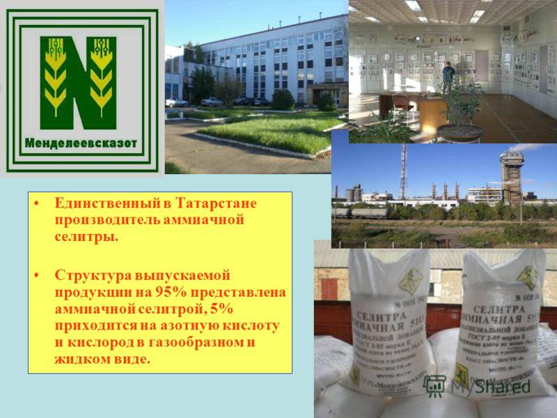 Единственный в Татарстане производитель аммиачной селитры. Структура выпускаемой продукции на 95% представлена аммиачной селитрой, 5% приходится на азотную кислоту и кислород в газообразном и жидком виде.