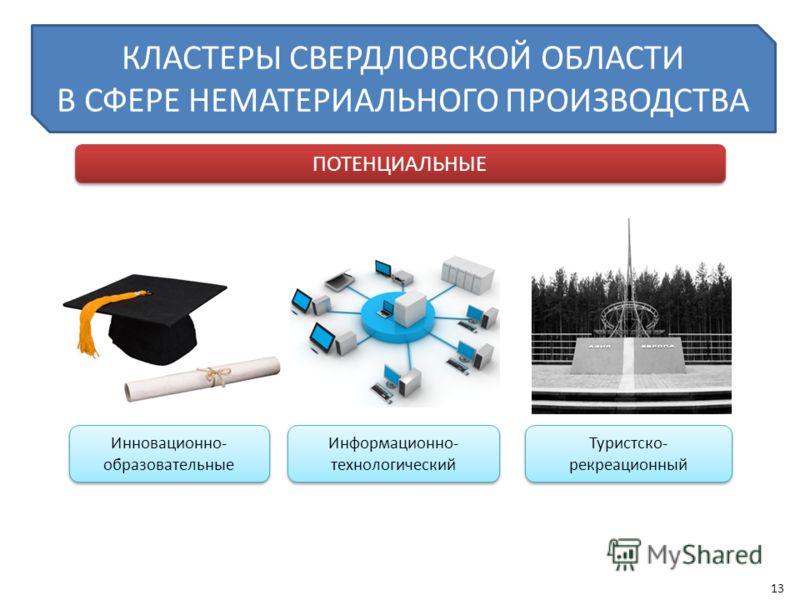 КЛАСТЕРЫ СВЕРДЛОВСКОЙ ОБЛАСТИ В СФЕРЕ НЕМАТЕРИАЛЬНОГО ПРОИЗВОДСТВА ПОТЕНЦИАЛЬНЫЕ Инновационно- образовательные Информационно- технологический Туристско- рекреационный 13