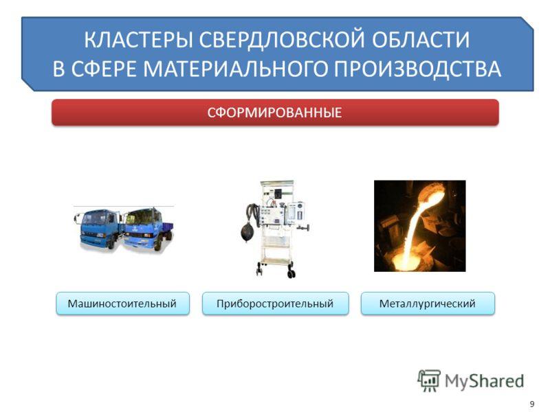 СФОРМИРОВАННЫЕ КЛАСТЕРЫ СВЕРДЛОВСКОЙ ОБЛАСТИ В СФЕРЕ МАТЕРИАЛЬНОГО ПРОИЗВОДСТВА Машиностоительный Приборостроительный Металлургический 9