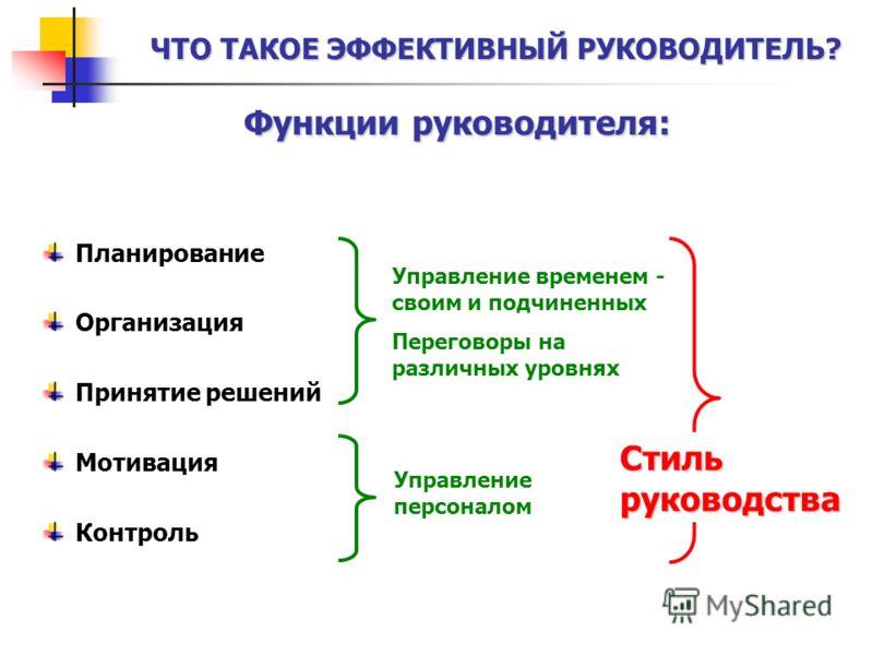 эффективные стили руководства - фото 3