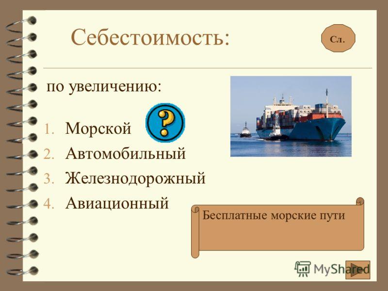 Себестоимость: 1. Морской 2. Автомобильный 3. Железнодорожный 4. Авиационный по увеличению: Бесплатные морские пути Сл.