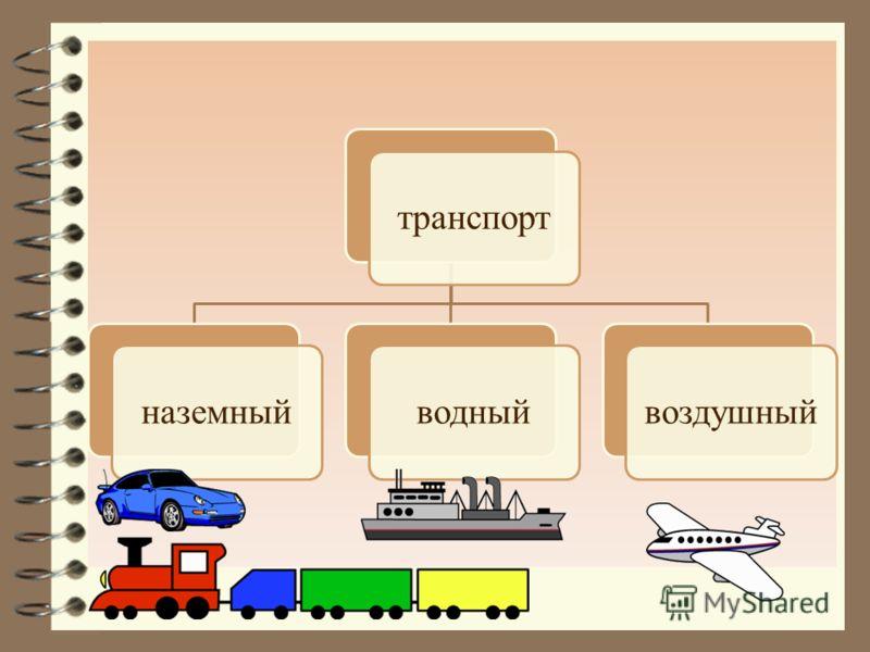 транспортназемныйводныйвоздушный