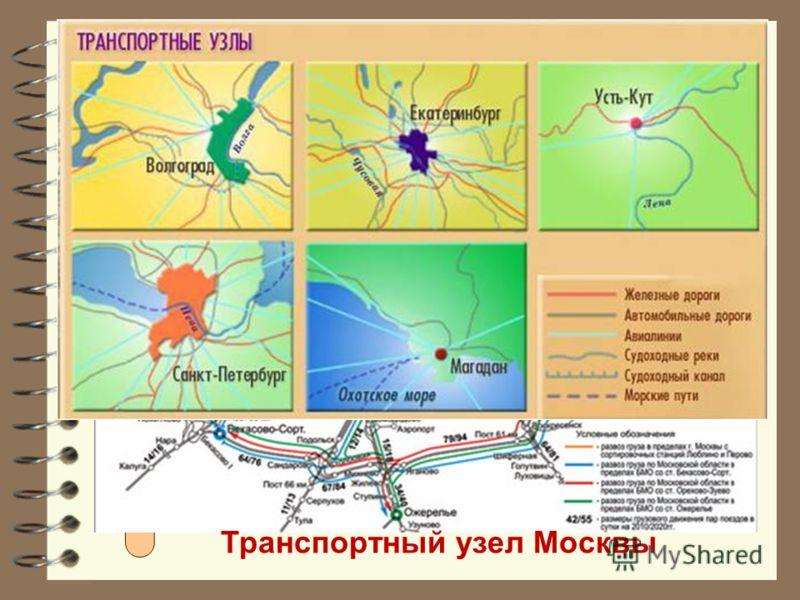 Каждый из видов транспорта имеет свою специфику, но для обеспечения функционирования хозяйства страны они должны быть взаимосвязаны, работая согласованно. Транспортная система – совокупность всех видов транспорта, объединенных между собой транспортны