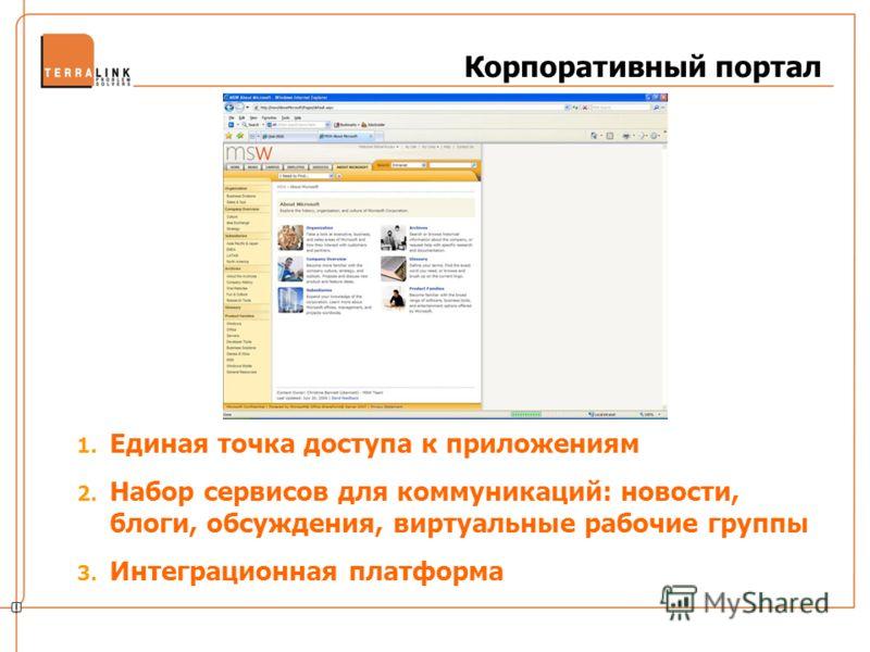 Корпоративный портал 1. Единая точка доступа к приложениям 2. Набор сервисов для коммуникаций: новости, блоги, обсуждения, виртуальные рабочие группы 3. Интеграционная платформа
