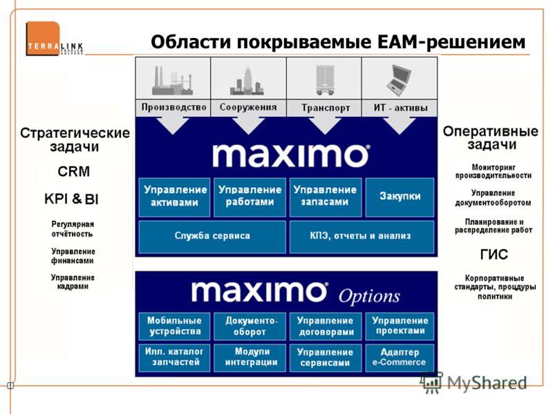 Области покрываемые EAM-решением