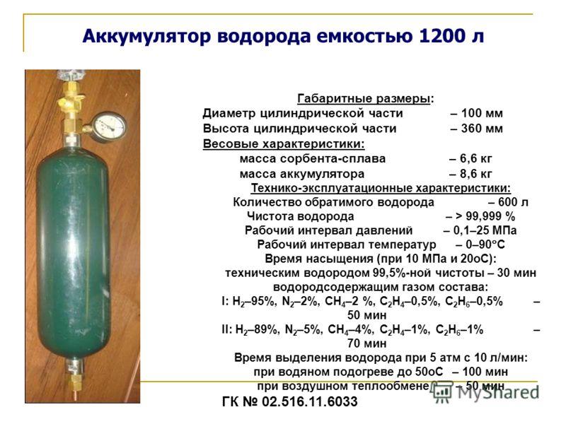 Аккумулятор водорода емкостью 1200 л ГК 02.516.11.6033 Габаритные размеры: Диаметр цилиндрической части – 100 мм Высота цилиндрической части – 360 мм Весовые характеристики: масса сорбента-сплава – 6,6 кг масса аккумулятора – 8,6 кг Технико-эксплуата