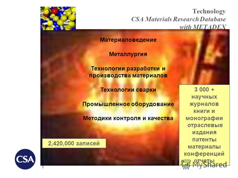 Technology CSA Materials Research Database with METADEX 3 000 + научных журналов книги и монографии отраслевые издания патенты материалы конференций отчеты 2,420,000 записей Материаловедение Металлургия Технологии разработки и производства материалов