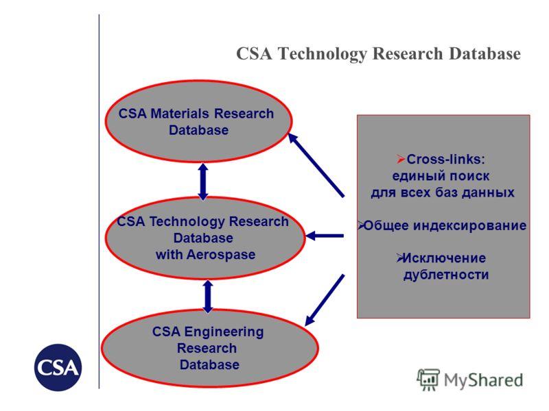 CSA Technology Research Database СSA Materials Research Database CSA Technology Research Database with Aerospase CSA Engineering Research Database Cross-links: единый поиск для всех баз данных Общее индексирование Исключение дублетности