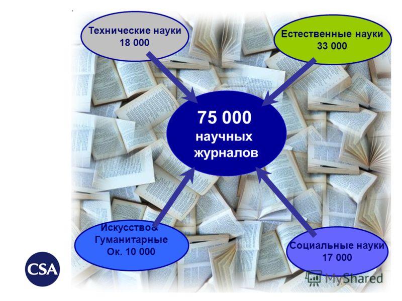 75 000 научных журналов Технические науки 18 000 Естественные науки 33 000 Искусство& Гуманитарные Ок. 10 000 Социальные науки 17 000
