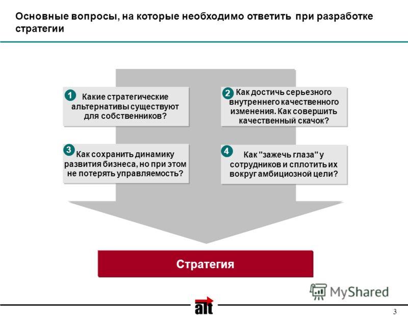 3 Основные вопросы, на которые необходимо ответить при разработке стратегии Стратегия Какие стратегические альтернативы существуют для собственников? Как сохранить динамику развития бизнеса, но при этом не потерять управляемость? Как достичь серьезно