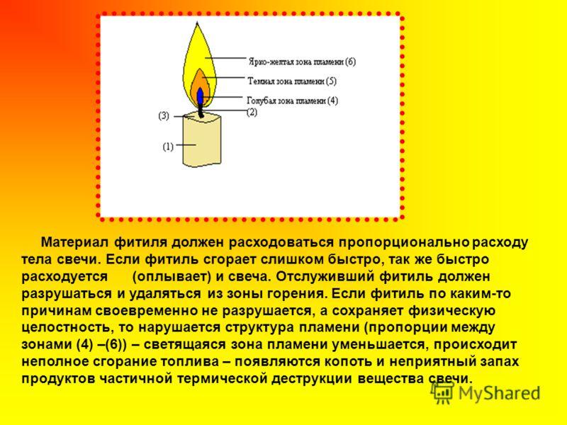 Материал фитиля должен расходоваться пропорционально расходу тела свечи. Если фитиль сгорает слишком быстро, так же быстро расходуется (оплывает) и свеча. Отслуживший фитиль должен разрушаться и удаляться из зоны горения. Если фитиль по каким-то прич