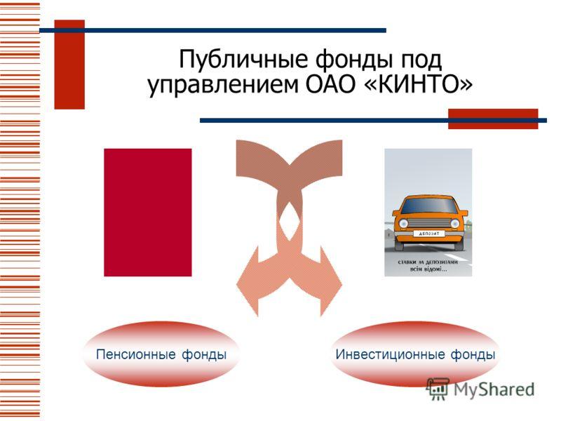 Публичные фонды под управлением ОАО «КИНТО» Пенсионные фондыИнвестиционные фонды