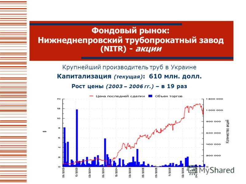 Фондовый рынок: Нижнеднепровский трубопрокатный завод (NITR) - акции Крупнейший производитель труб в Украине Капитализация (текущая) : 610 млн. долл. Рост цены (2003 – 2006 гг.) – в 19 раз