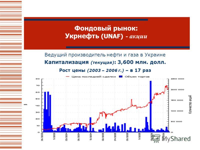 Фондовый рынок: Укрнефть (UNAF) - акции Ведущий производитель нефти и газа в Украине Капитализация (текущая) : 3,600 млн. долл. Рост цены (2003 – 2006 г.) – в 17 раз