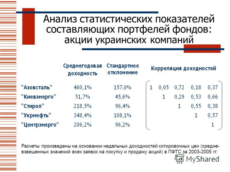 Анализ статистических показателей составляющих портфелей фондов: акции украинских компаний Расчеты произведены на основании недельных доходностей котировочных цен (средне- взвешенных значений всех заявок на покупку и продажу акций) в ПФТС за 2003-200
