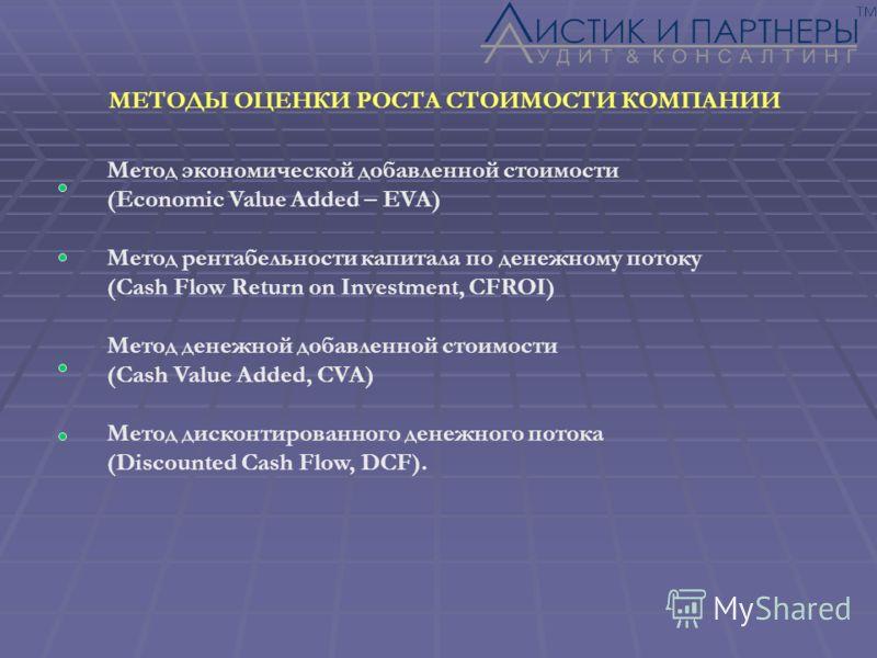 МЕТОДЫ ОЦЕНКИ РОСТА СТОИМОСТИ КОМПАНИИ Метод экономической добавленной стоимости (Economic Value Added – EVA) Метод рентабельности капитала по денежному потоку (Cash Flow Return on Investment, CFROI) Метод денежной добавленной стоимости (Cash Value A