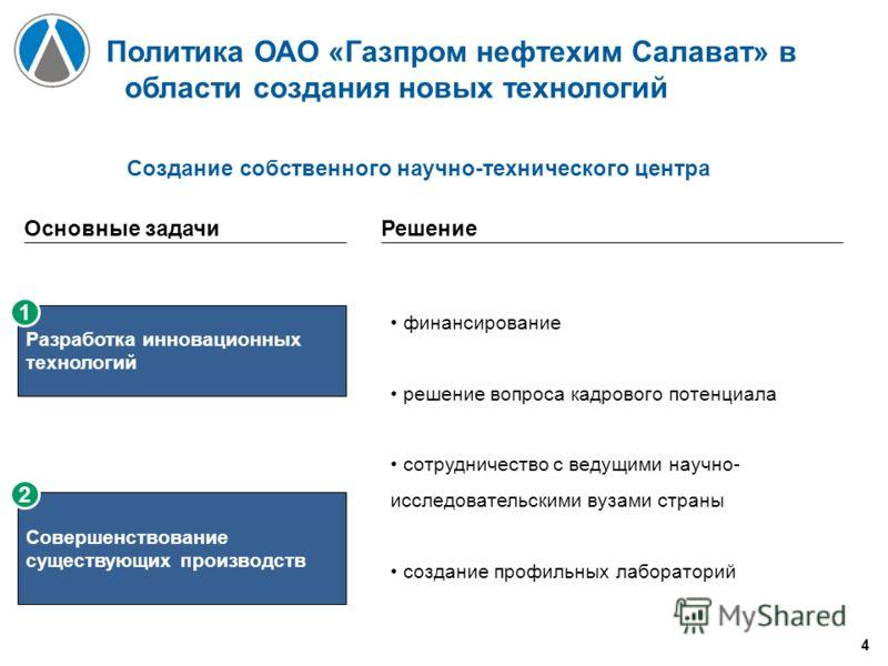 4 Политика ОАО «Газпром нефтехим Салават» в области создания новых технологий РешениеОсновные задачи Разработка инновационных технологий Совершенствование существующих производств 1 2 финансирование решение вопроса кадрового потенциала сотрудничество