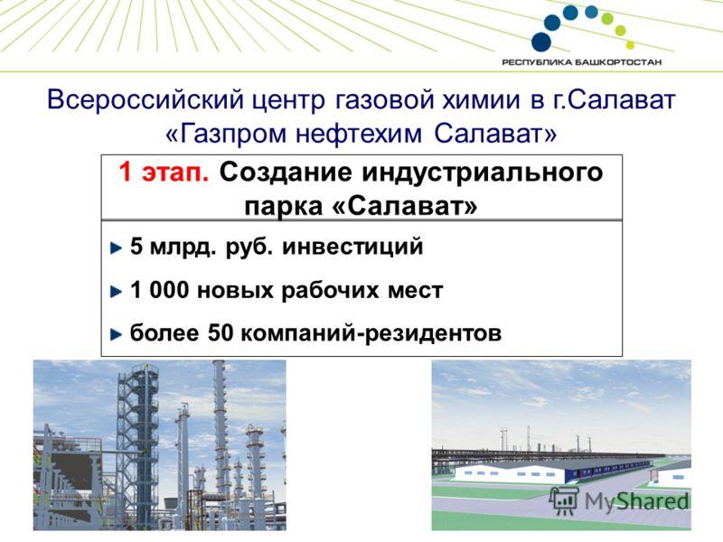 Всероссийский центр газовой химии в г.Салават «Газпром нефтехим Салават» 1 этап. Создание индустриального парка «Салават» 5 млрд. руб. инвестиций 1 000 новых рабочих мест более 50 компаний-резидентов