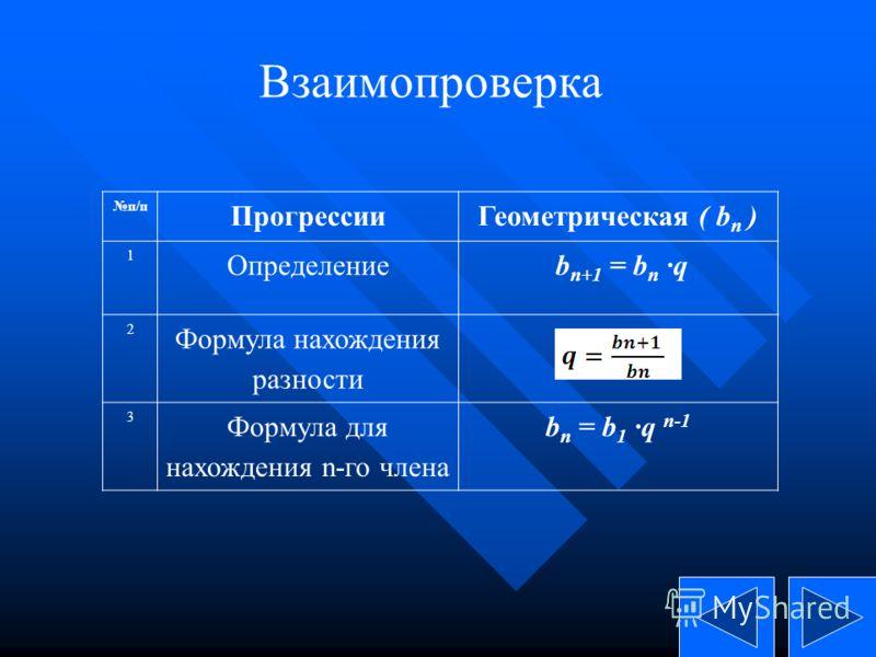Взаимопроверка п/п ПрогрессииГеометрическая ( b n ) 1 Определение b n+1 = b n ·q 2 Формула нахождения разности 3 Формула для нахождения n-го члена b n = b 1 ·q n-1